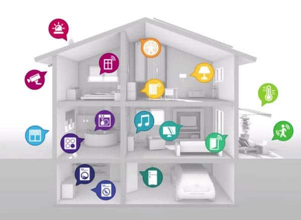 objets connectés maison du futur